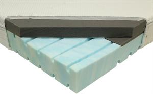 swissflex versa 20 geltex inside aan de laagste prijs kopen. Black Bedroom Furniture Sets. Home Design Ideas